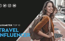 Social: i migliori travel influencer italiani