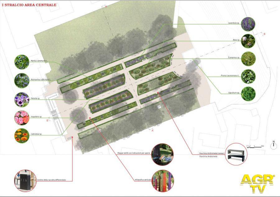 valorizzazione dimore e giardini storici
