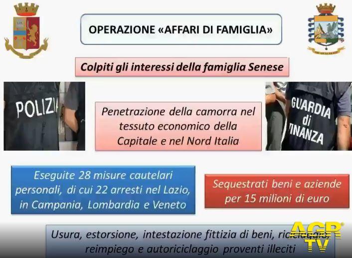 """Operazione """"Affari di famiglia"""". Polizia di Stato e Guardia di Finanza"""