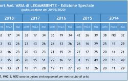 tabella voto Lazio