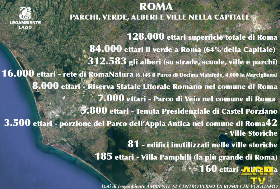 Ambiente al centro della Roma....che vogliamo