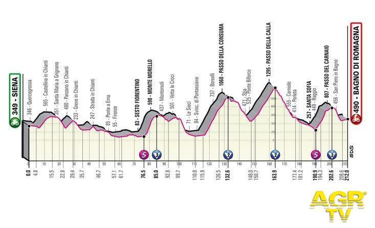 Giro d'Italia, Firenze pronta ad accogliere la corsa rosa