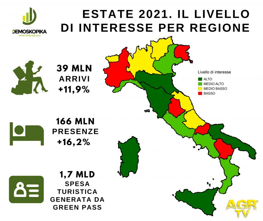 Toscana sul podio delle scelte turistiche italiane per la prossima estate