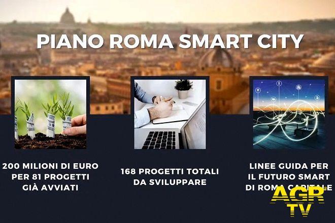 piano roma smart city locandina
