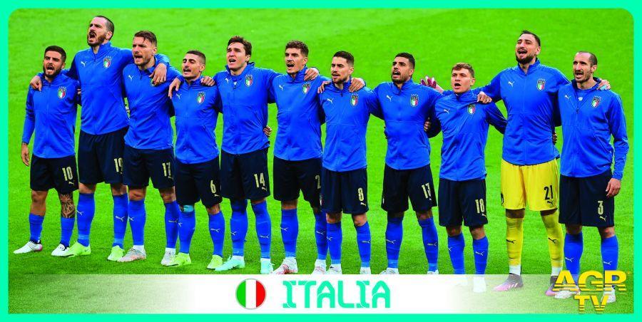 Euro 2020,Italia Campione d'Europa